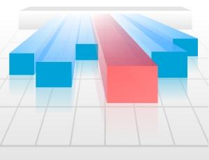 Оценка окупаемости инвестиций относительно контрольных значений